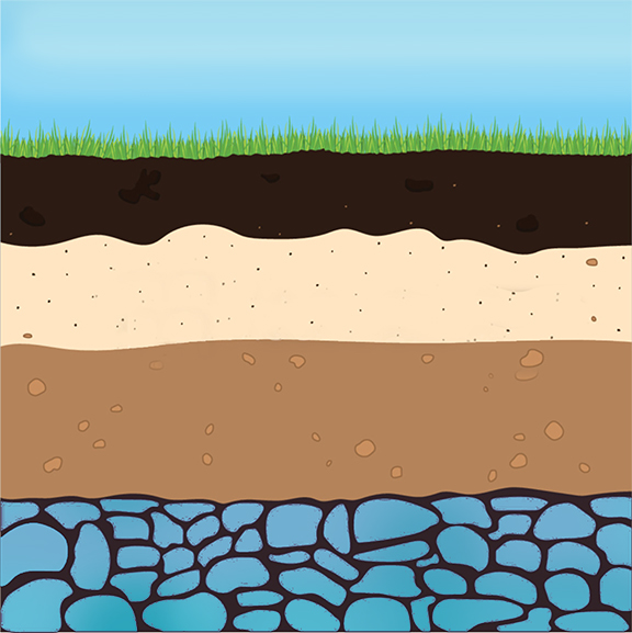 Illustration of layers of earth and groundwater