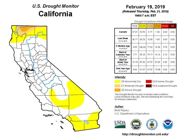 U.S. Drought Monitor - February 2019